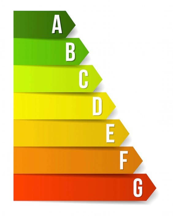 Boete van maximaal 405 euro bij ontbreken energielabel bij de verkoop van uw huis.